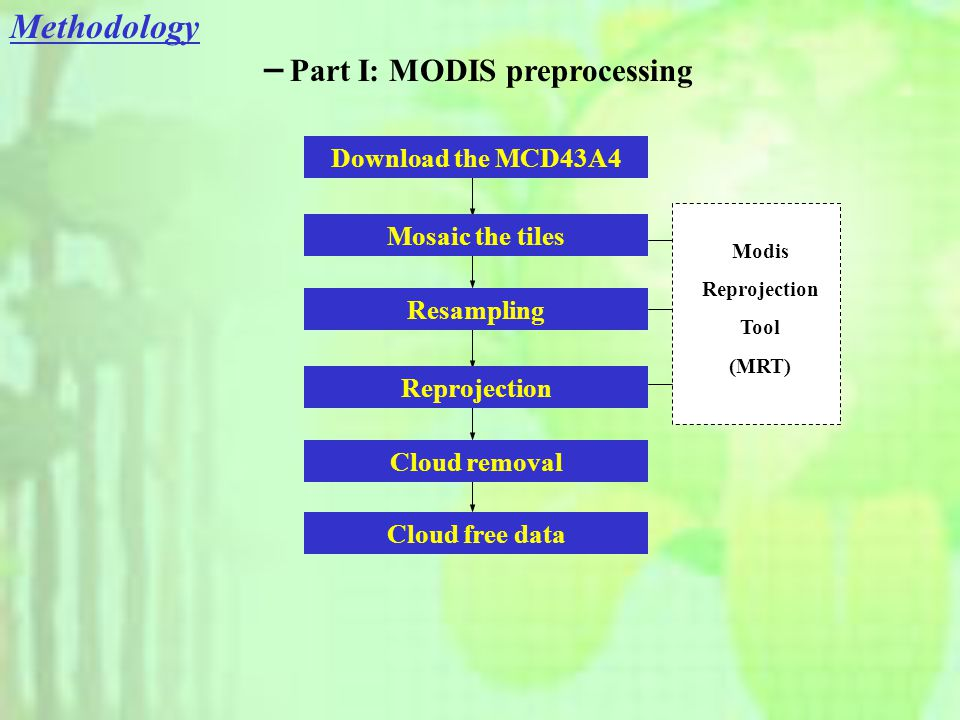 Methodology - Part I: MODIS preprocessing Download the MCD43A4 Mosaic the tiles Resampling Modis Reprojection Tool (MRT) Cloud removal Reprojection Cloud free data