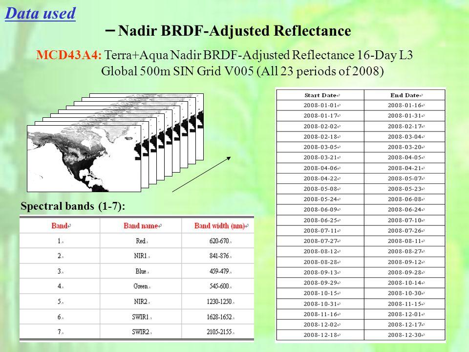 MCD43A4: Terra+Aqua Nadir BRDF-Adjusted Reflectance 16-Day L3 Global 500m SIN Grid V005 (All 23 periods of 2008) Spectral bands (1-7): Data used - Nadir BRDF-Adjusted Reflectance