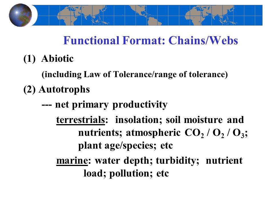 Functional Format: Chains/Webs (1) Abiotic (including Law of Tolerance/range of tolerance) (2) Autotrophs --- net primary productivity terrestrials: i