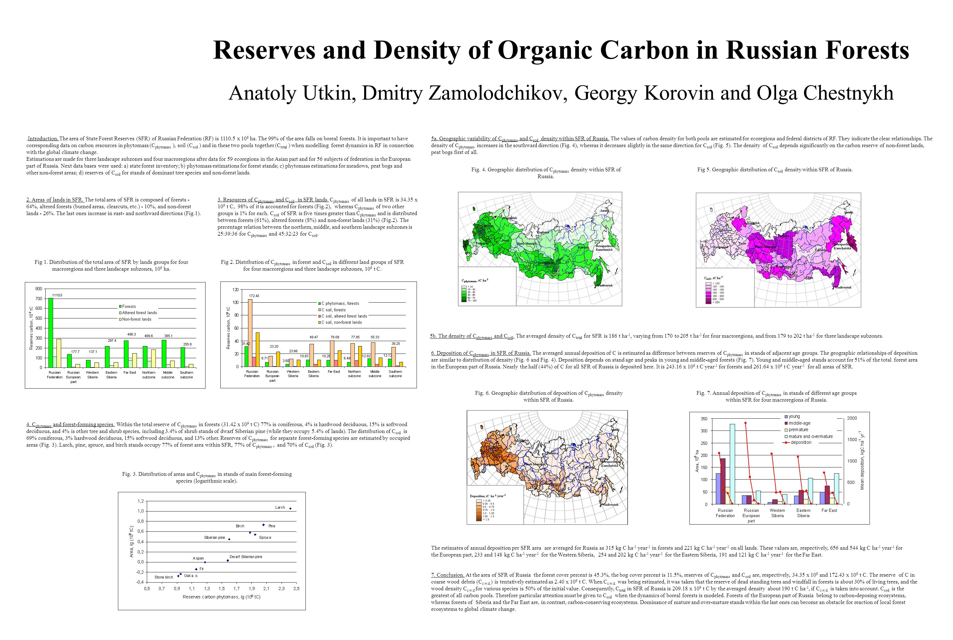 Reserves and Density of Organic Carbon in Russian Forests Anatoly Utkin, Dmitry Zamolodchikov, Georgy Korovin and Olga Chestnykh 4. C phytomass and fo
