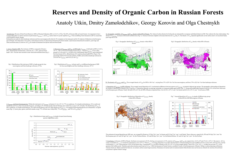 Reserves and Density of Organic Carbon in Russian Forests Anatoly Utkin, Dmitry Zamolodchikov, Georgy Korovin and Olga Chestnykh 4.