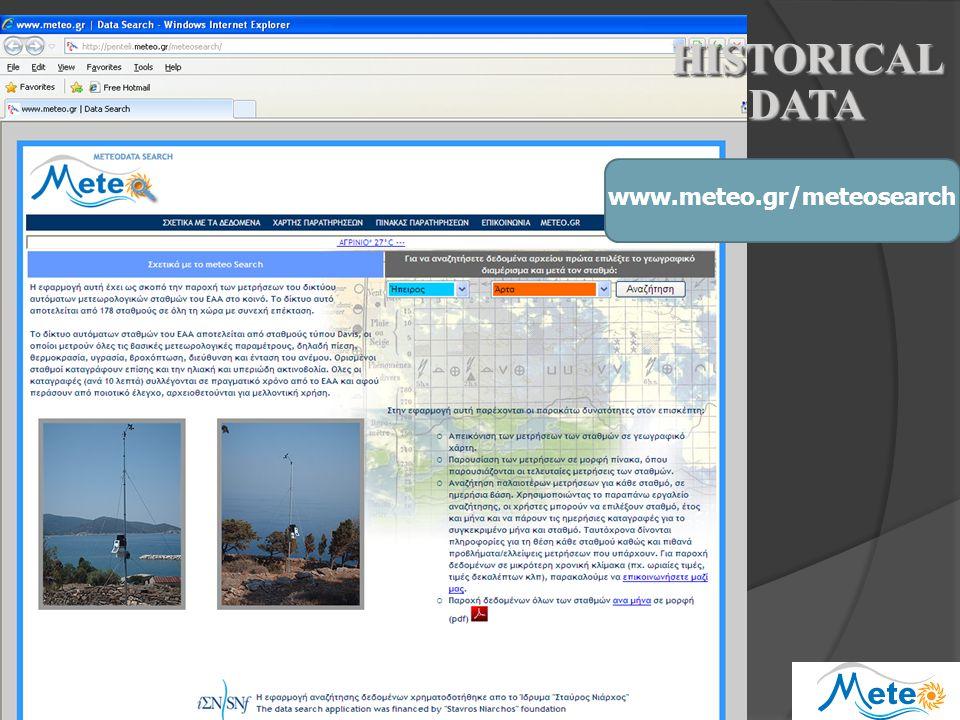 www.meteo.gr/meteosearch HISTORICAL DATA