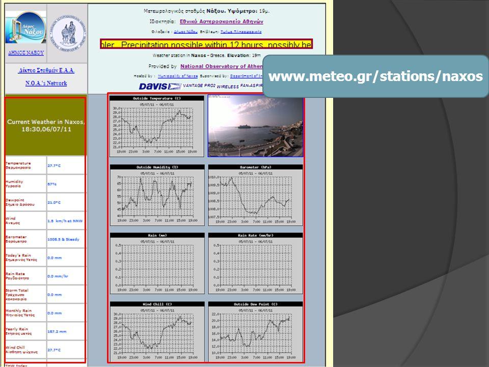 www.meteo.gr/stations/naxos