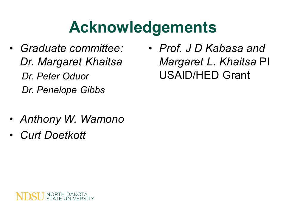 Acknowledgements Graduate committee: Dr. Margaret Khaitsa Dr.