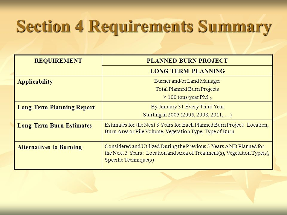 Section 4 Requirements Summary REQUIREMENT PLANNED BURN PROJECT LONG-TERM PLANNING Applicability Burner and/or Land Manager Total Planned Burn Projects > 100 tons/year PM 10 Long-Term Planning Report By January 31 Every Third Year Starting in 2005 (2005, 2008, 2011, …) Long-Term Burn Estimates Estimates for the Next 3 Years for Each Planned Burn Project: Location, Burn Area or Pile Volume, Vegetation Type, Type of Burn Alternatives to Burning Considered and Utilized During the Previous 3 Years AND Planned for the Next 3 Years: Location and Area of Treatment(s), Vegetation Type(s), Specific Technique(s)