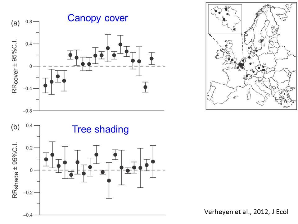 Verheyen et al., 2012, J Ecol Canopy cover Tree shading