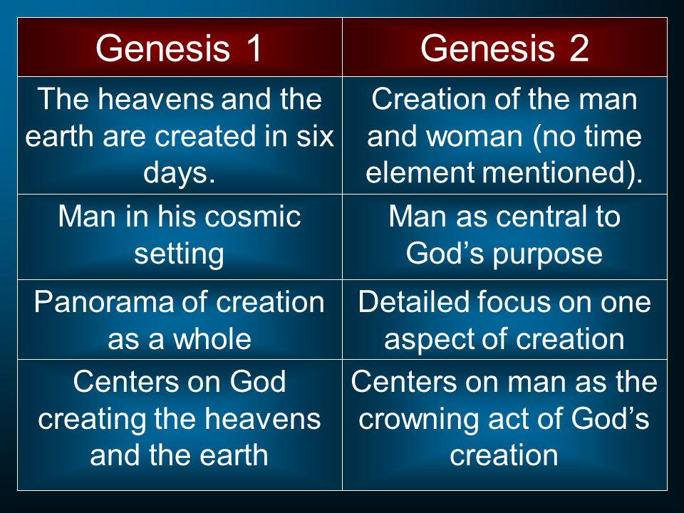 Genesis 1 The heavens and the earth are created in six days.