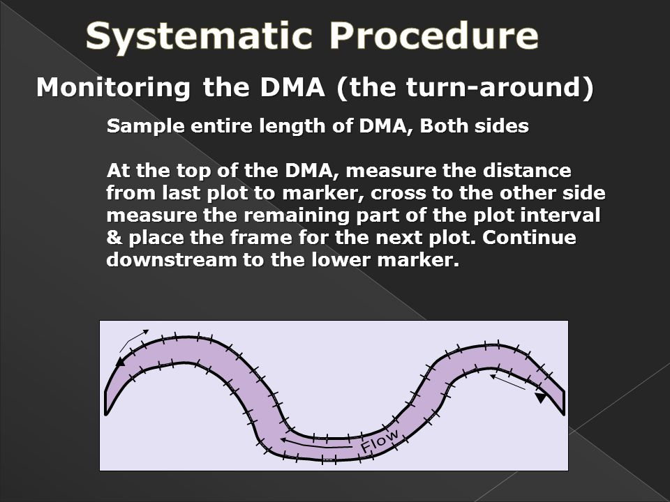 Located by pacing ▲ ▲ Monitoring the DMA (the turn-around) Sample entire length of DMA, Both sides Sample entire length of DMA, Both sides At the top of the DMA, measure the distance from last plot to marker, cross to the other side measure the remaining part of the plot interval & place the frame for the next plot.