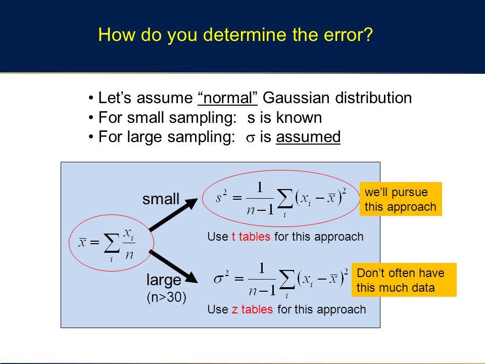 Let's assume normal Gaussian distribution For small sampling: s is known For large sampling:  is assumed How do you determine the error.