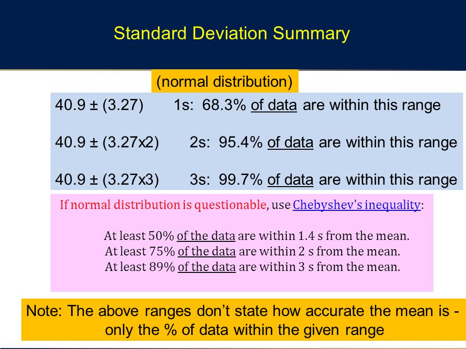 Standard Deviation Summary (normal distribution) 40.9 ± (3.27) 1s: 68.3% of data are within this range 40.9 ± (3.27x2) 2s: 95.4% of data are within this range 40.9 ± (3.27x3) 3s: 99.7% of data are within this range If normal distribution is questionable, use Chebyshev s inequality:Chebyshev s inequality At least 50% of the data are within 1.4 s from the mean.