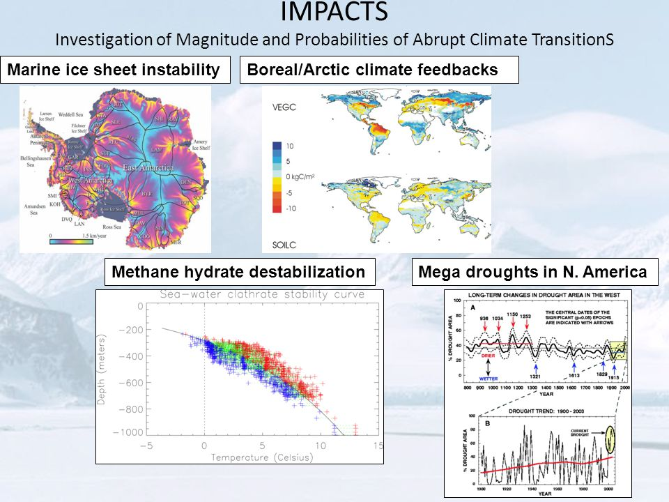 IMPACTS Investigation of Magnitude and Probabilities of Abrupt Climate TransitionS Mega droughts in N.