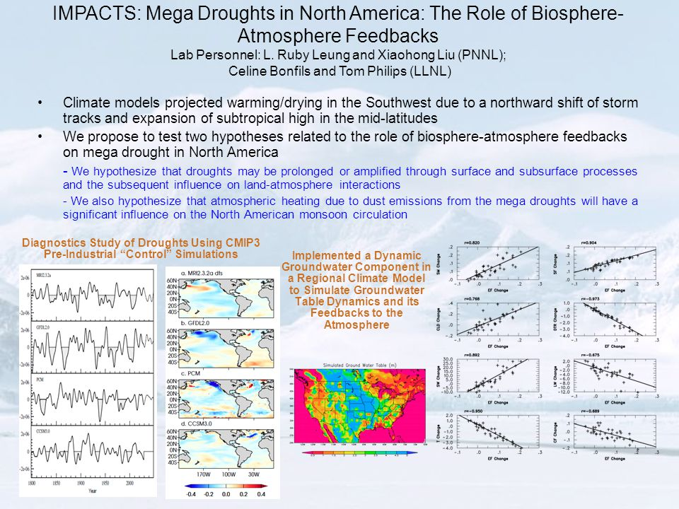 IMPACTS: Mega Droughts in North America: The Role of Biosphere- Atmosphere Feedbacks Lab Personnel: L.