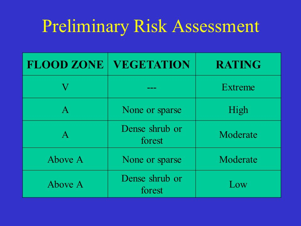Preliminary Risk Assessment FLOOD ZONEVEGETATIONRATING V---Extreme ANone or sparseHigh A Dense shrub or forest Moderate Above ANone or sparseModerate Above A Dense shrub or forest Low
