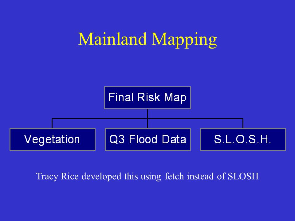 Mainland Mapping Tracy Rice developed this using fetch instead of SLOSH