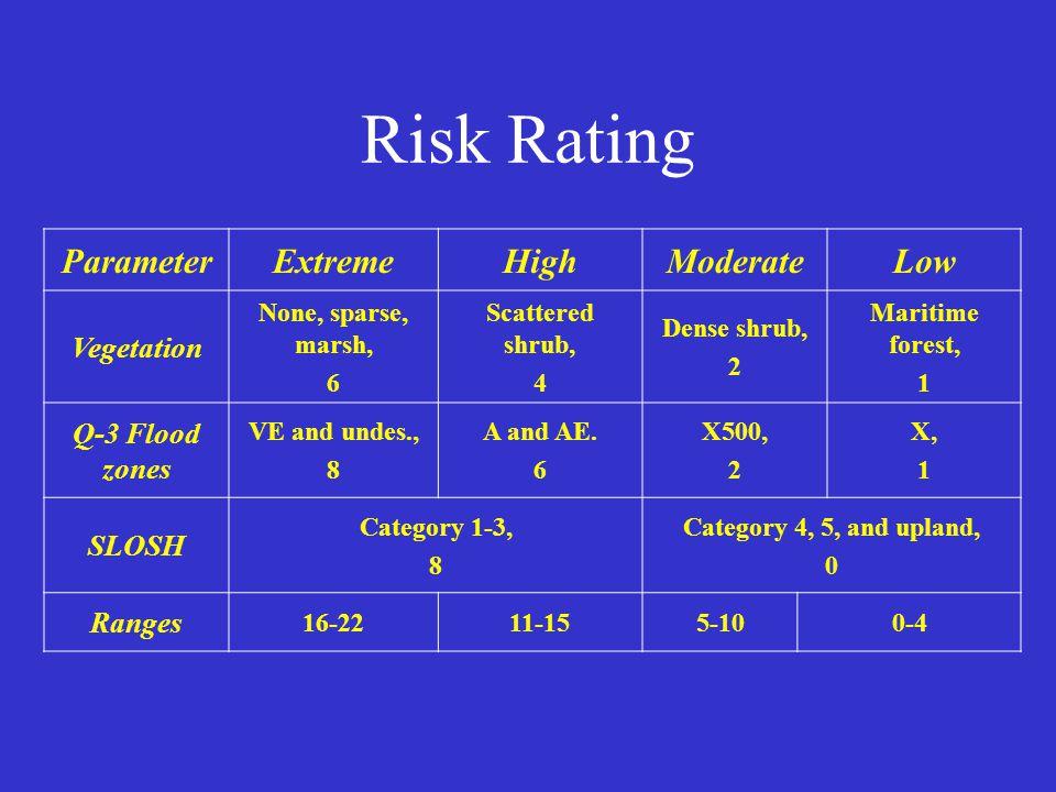 Risk Rating ParameterExtremeHighModerateLow Vegetation None, sparse, marsh, 6 Scattered shrub, 4 Dense shrub, 2 Maritime forest, 1 Q-3 Flood zones VE