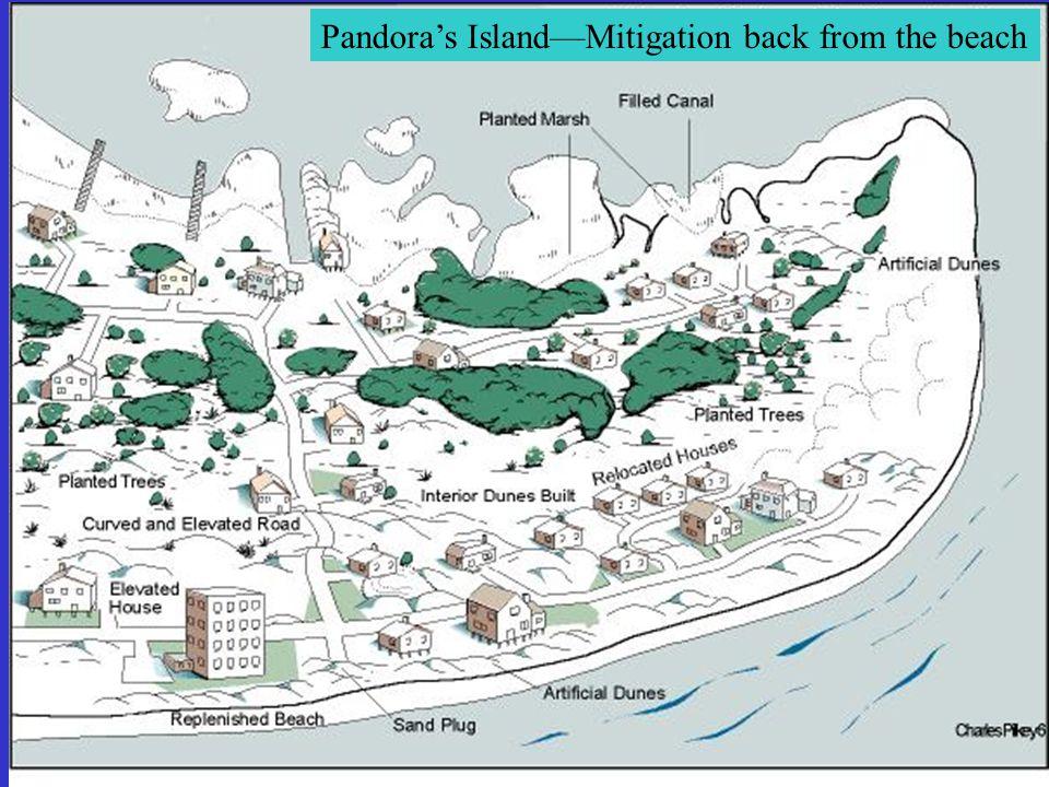 Pandora's Island—Mitigation back from the beach