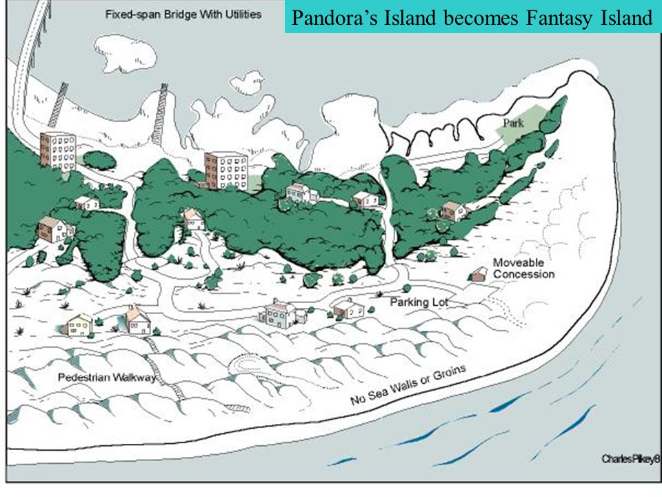 Pandora's Island becomes Fantasy Island