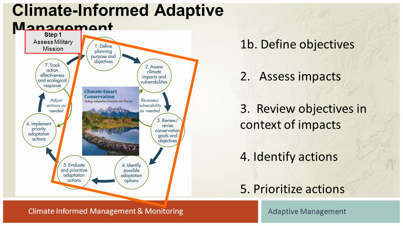 Climate-Informed Adaptive Management 1b. Define objectives 2. Assess impacts 3. Review objectives in context of impacts 4. Identify actions 5. Priorit
