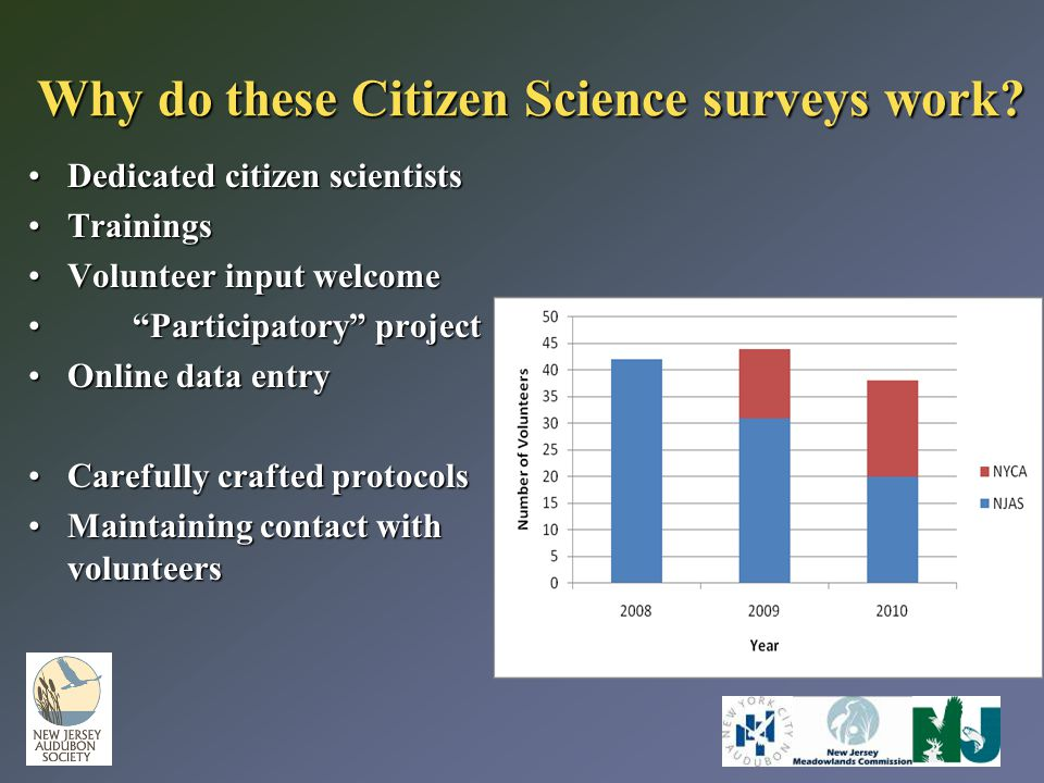 "Why do these Citizen Science surveys work? Dedicated citizen scientists Trainings Volunteer input welcome ""Participatory"" project Online data entry Ca"