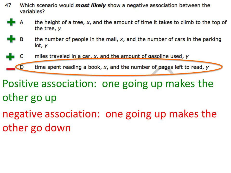Positive association: one going up makes the other go up negative association: one going up makes the other go down