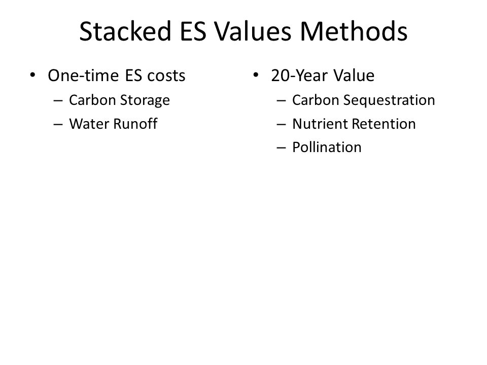 Stacked ES Values Methods One-time ES costs – Carbon Storage – Water Runoff 20-Year Value – Carbon Sequestration – Nutrient Retention – Pollination