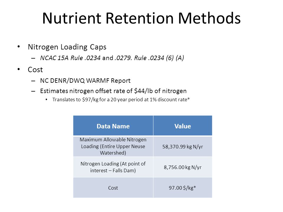 Nutrient Retention Methods Nitrogen Loading Caps – NCAC 15A Rule.0234 and.0279.
