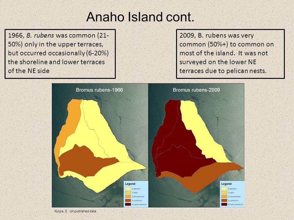 Anaho Island cont. Kulpa, S. Unpublished data 1966, B.