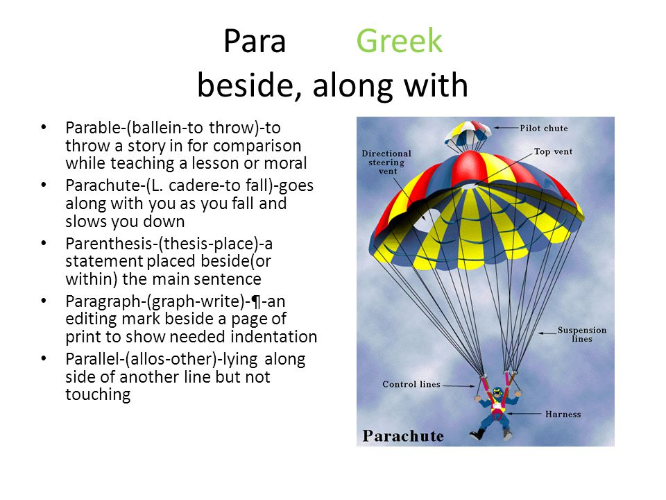 ParaGreek beside, along with Parable-(ballein-to throw)-to throw a story in for comparison while teaching a lesson or moral Parachute-(L.