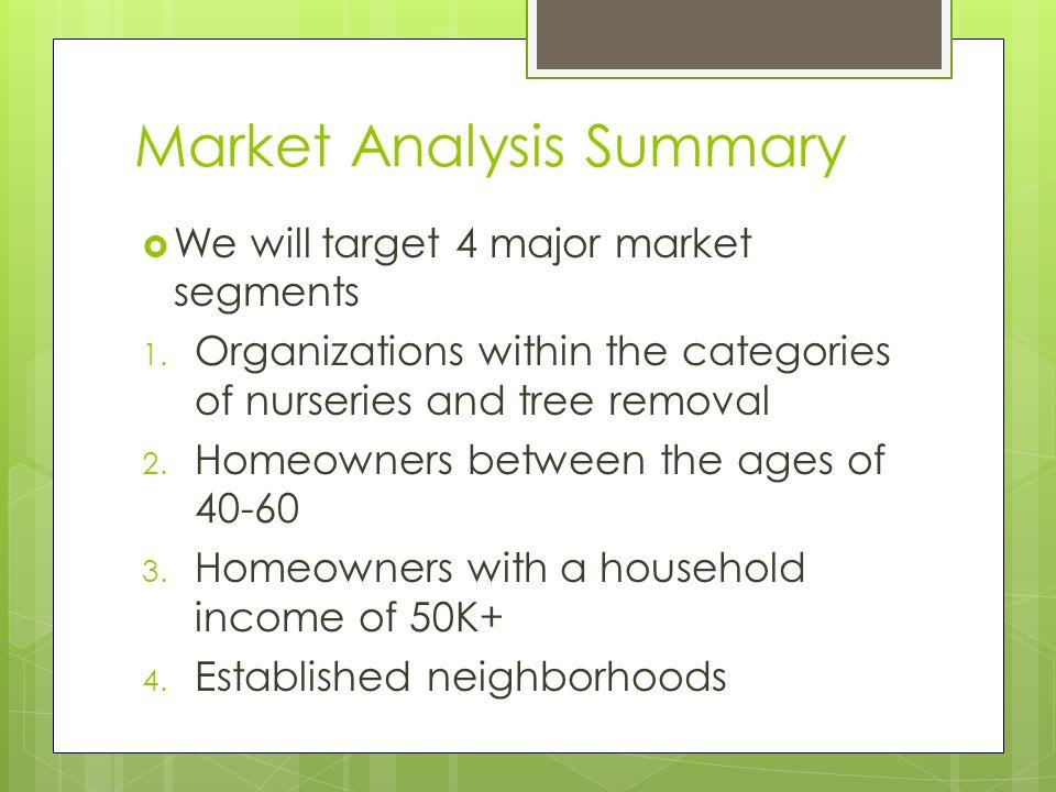Market Analysis Summary  We will target 4 major market segments 1.