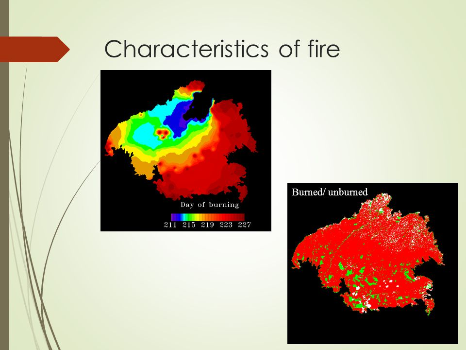 Characteristics of fire Burned/ unburned