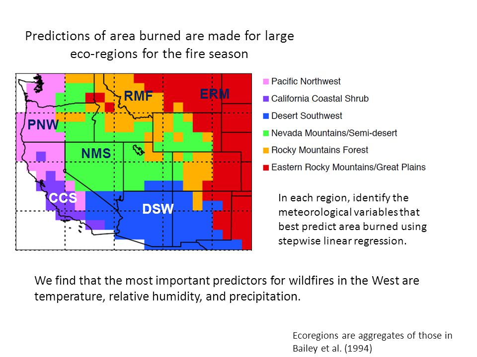 Predictions of area burned are made for large eco-regions for the fire season PNW ERM NMS RMF DSW CCS Ecoregions are aggregates of those in Bailey et al.