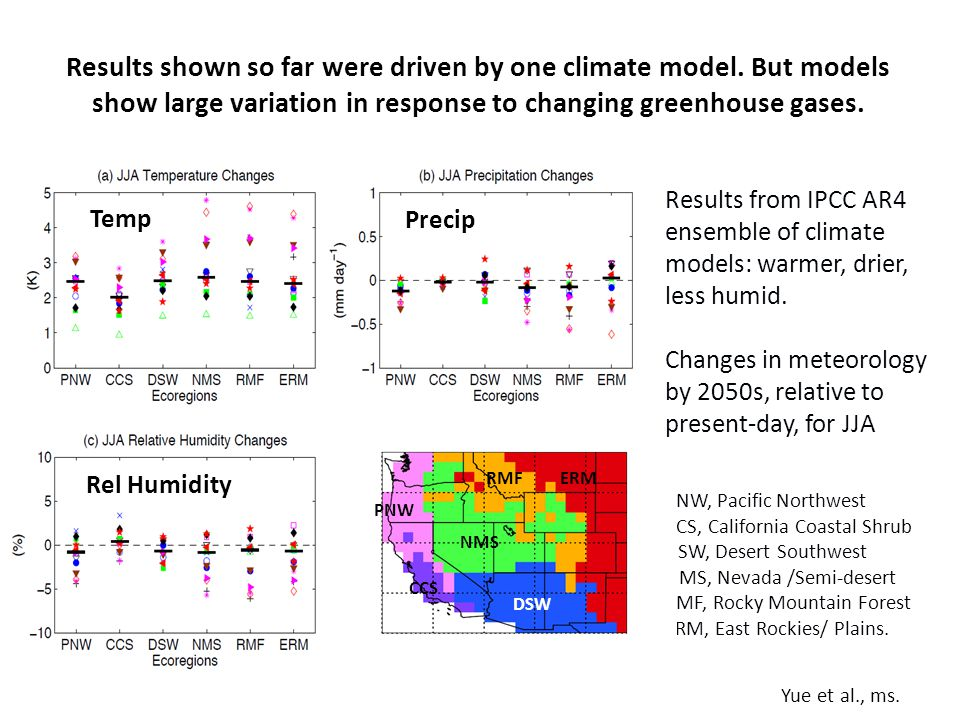 Results shown so far were driven by one climate model.