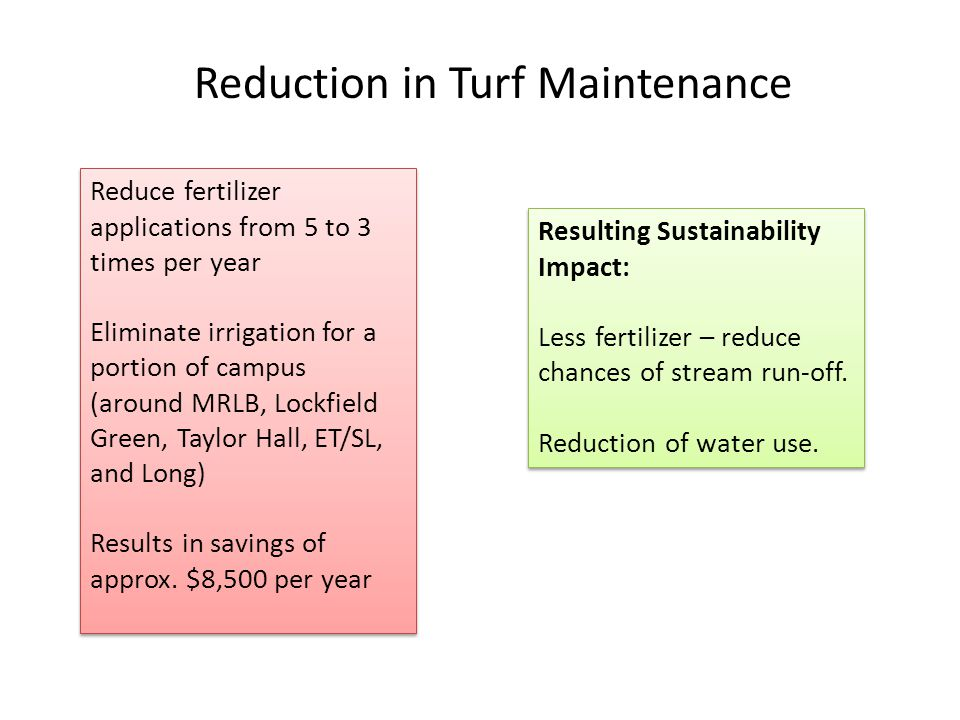 Reduction in Turf Maintenance Reduce fertilizer applications from 5 to 3 times per year Eliminate irrigation for a portion of campus (around MRLB, Lockfield Green, Taylor Hall, ET/SL, and Long) Results in savings of approx.