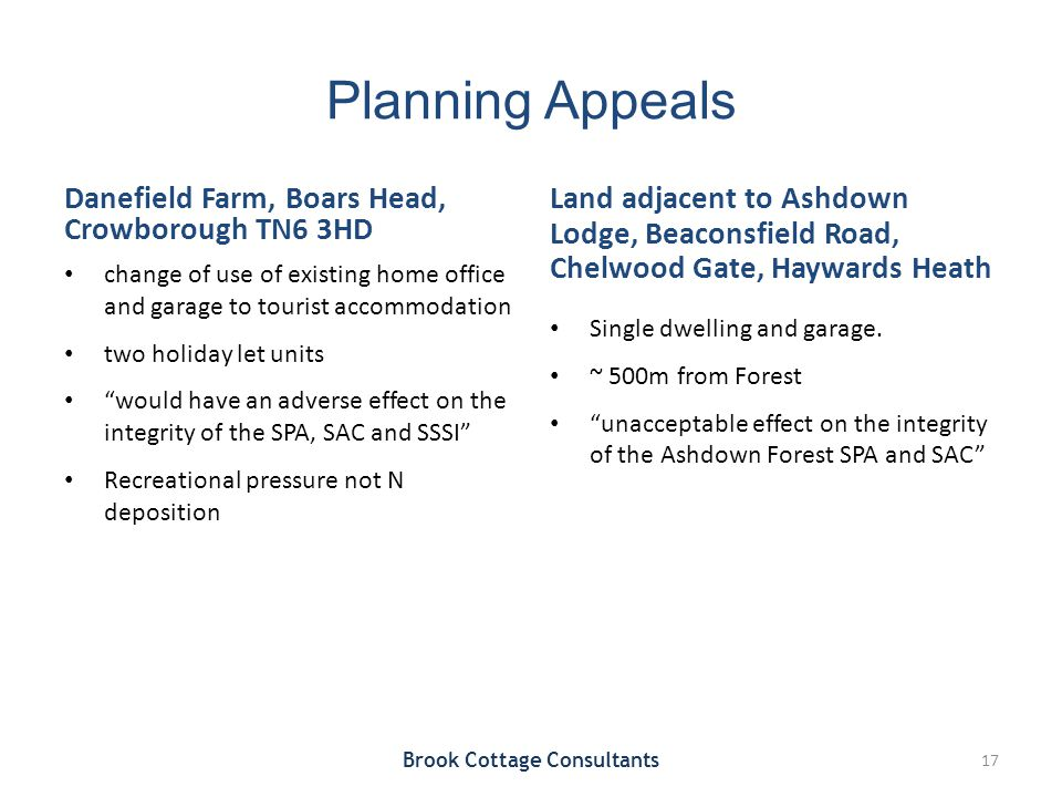 Planning Appeals Danefield Farm, Boars Head, Crowborough TN6 3HD change of use of existing home office and garage to tourist accommodation two holiday let units would have an adverse effect on the integrity of the SPA, SAC and SSSI Recreational pressure not N deposition Land adjacent to Ashdown Lodge, Beaconsfield Road, Chelwood Gate, Haywards Heath Single dwelling and garage.