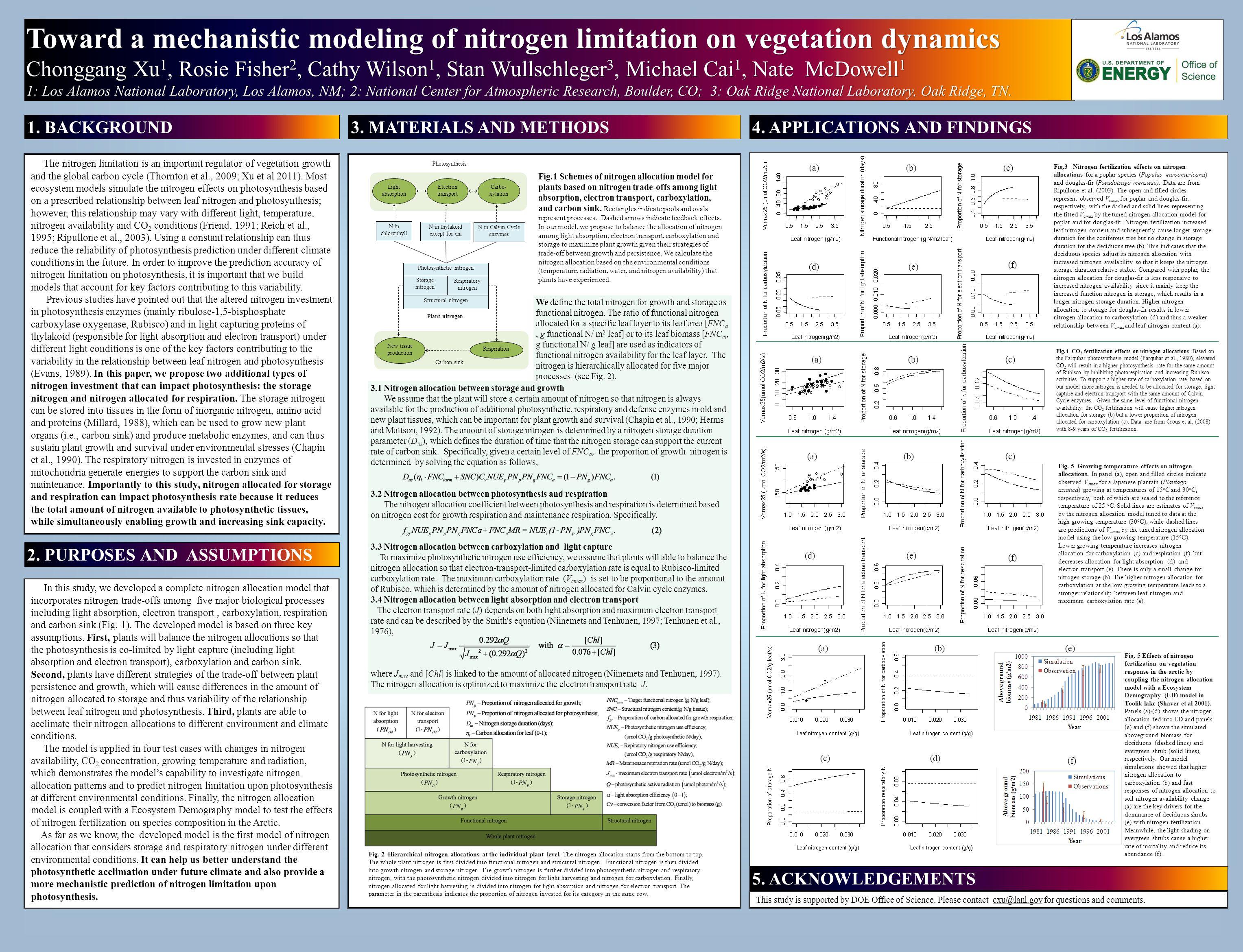 Toward a mechanistic modeling of nitrogen limitation on vegetation dynamics Chonggang Xu 1, Rosie Fisher 2, Cathy Wilson 1, Stan Wullschleger 3, Michael Cai 1, Nate McDowell 1 1: Los Alamos National Laboratory, Los Alamos, NM; 2: National Center for Atmospheric Research, Boulder, CO; 3: Oak Ridge National Laboratory, Oak Ridge, TN.