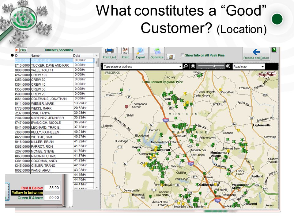 What constitutes a Good Customer (Location) In the right area