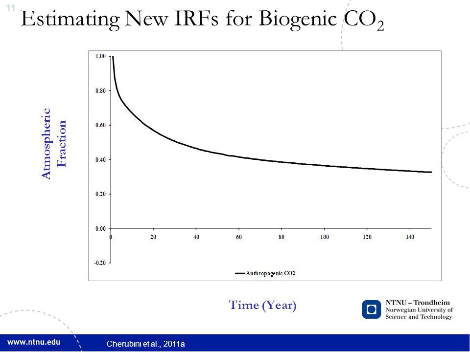 11 Estimating New IRFs for Biogenic CO 2 Atmospheric Fraction Time (Year) Cherubini et al., 2011a
