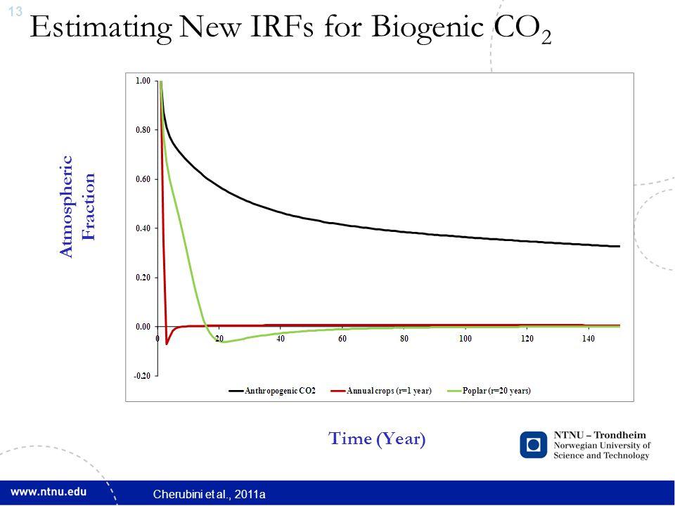 13 Estimating New IRFs for Biogenic CO 2 Atmospheric Fraction Time (Year) Cherubini et al., 2011a