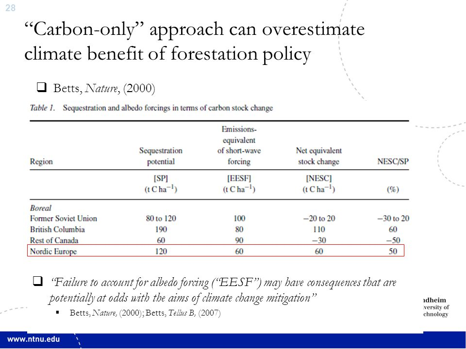 28 Carbon-only approach can overestimate climate benefit of forestation policy  Failure to account for albedo forcing ( EESF ) may have consequences that are potentially at odds with the aims of climate change mitigation  Betts, Nature, (2000); Betts, Tellus B, (2007)  Betts, Nature, (2000)
