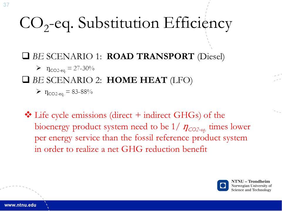 37 CO 2 -eq. Substitution Efficiency  BE SCENARIO 1: ROAD TRANSPORT (Diesel)  ƞ CO2-eq.