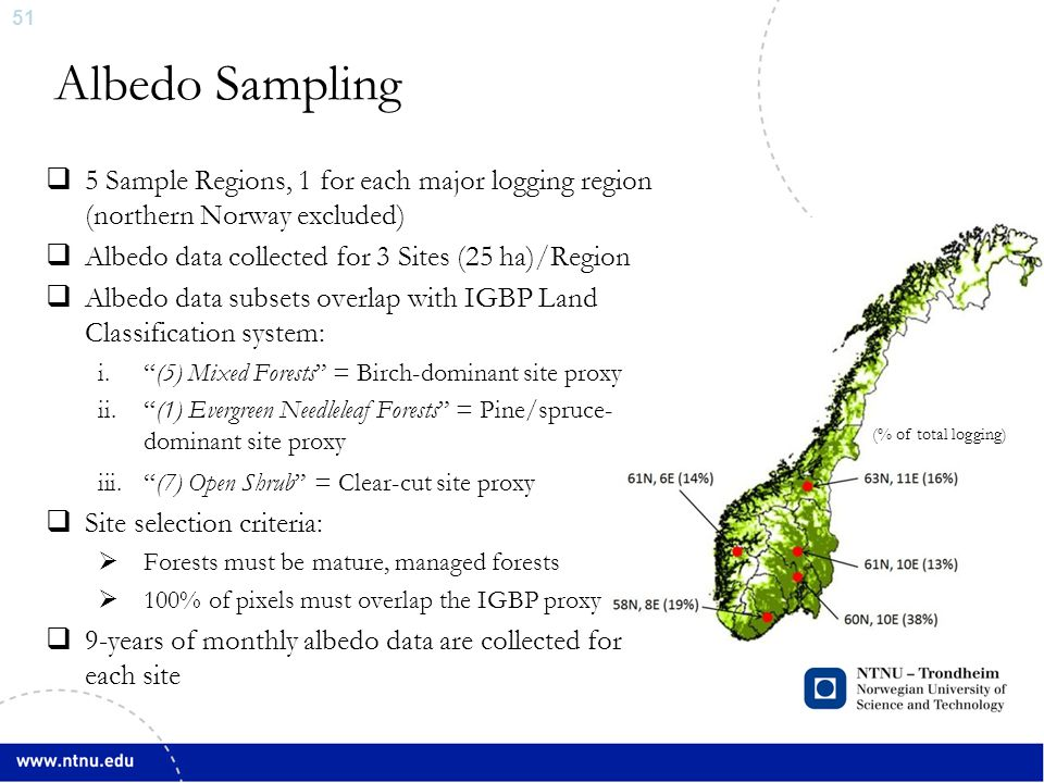 51 Albedo Sampling  5 Sample Regions, 1 for each major logging region (northern Norway excluded)  Albedo data collected for 3 Sites (25 ha)/Region  Albedo data subsets overlap with IGBP Land Classification system: i. (5) Mixed Forests = Birch-dominant site proxy ii. (1) Evergreen Needleleaf Forests = Pine/spruce- dominant site proxy iii. (7) Open Shrub = Clear-cut site proxy  Site selection criteria:  Forests must be mature, managed forests  100% of pixels must overlap the IGBP proxy  9-years of monthly albedo data are collected for each site (% of total logging)