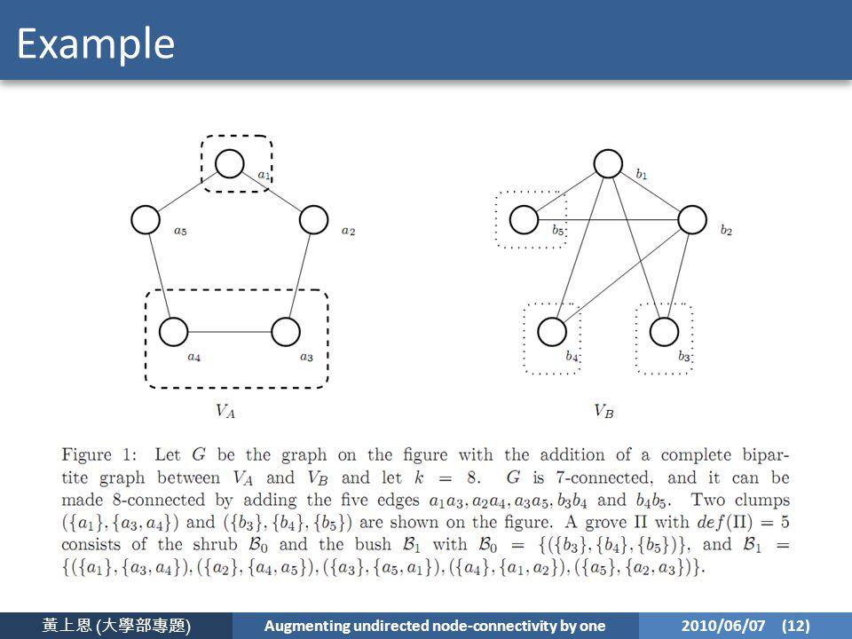 黃上恩 ( 大學部專題 ) Augmenting undirected node-connectivity by one 2010/06/07 (12) Example