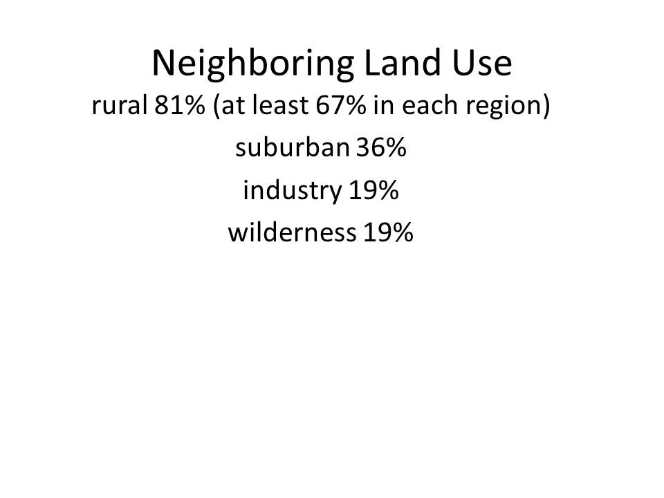 Neighboring Land Use rural 81% (at least 67% in each region) suburban 36% industry 19% wilderness 19%