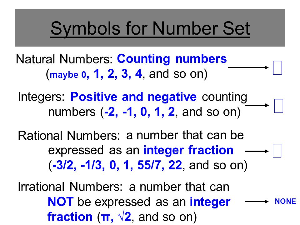 Symbols for Number Set Counting numbers ( maybe 0, 1, 2, 3, 4, and so on) Natural Numbers: Positive and negative counting numbers (-2, -1, 0, 1, 2, an