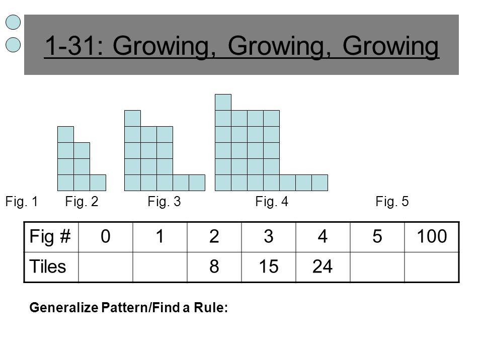 1-31: Growing, Growing, Growing Fig. 2Fig. 3Fig. 4Fig. 1Fig. 5 Fig #012345100 Tiles81524 Generalize Pattern/Find a Rule: