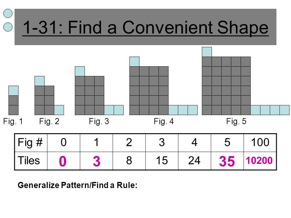 1-31: Find a Convenient Shape Fig. 2Fig. 3Fig. 4Fig. 1Fig. 5 Fig #012345100 Tiles81524 0335 10200 Generalize Pattern/Find a Rule: