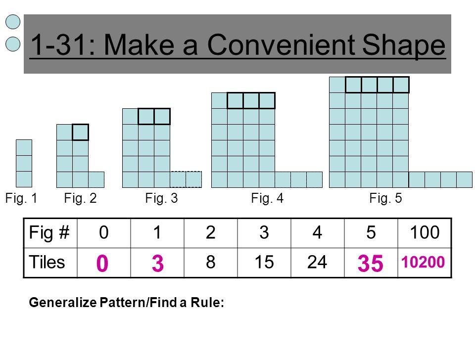 1-31: Make a Convenient Shape Fig. 2Fig. 3Fig. 4Fig. 1Fig. 5 Fig #012345100 Tiles81524 0335 Generalize Pattern/Find a Rule: 10200