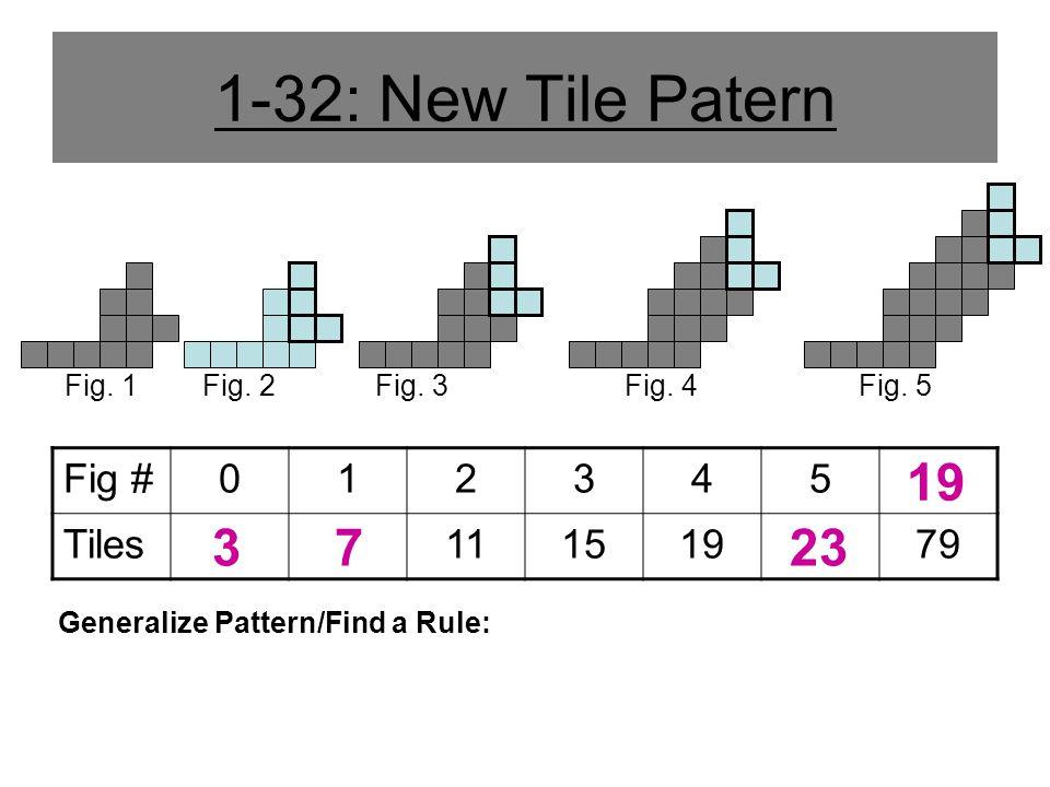 1-32: New Tile Patern Fig. 2Fig. 3Fig. 4Fig. 1Fig. 5 Fig #012345 Tiles11151979 3723 19 Generalize Pattern/Find a Rule: