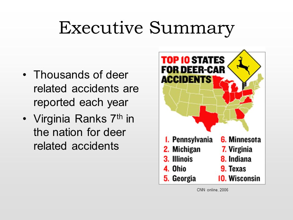 Executive Summary Thousands of deer related accidents are reported each year Virginia Ranks 7 th in the nation for deer related accidents CNN online, 2006