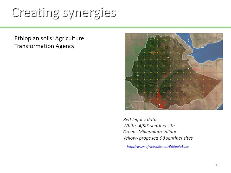 Creating synergies Ethiopian soils: Agriculture Transformation Agency 31 Red-legacy data White- AfSIS sentinel site Green- Millennium Village Yellow-